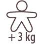 a partir de los 3 kg